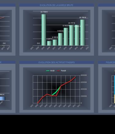 Cortex-Gestion - Analyse financiere