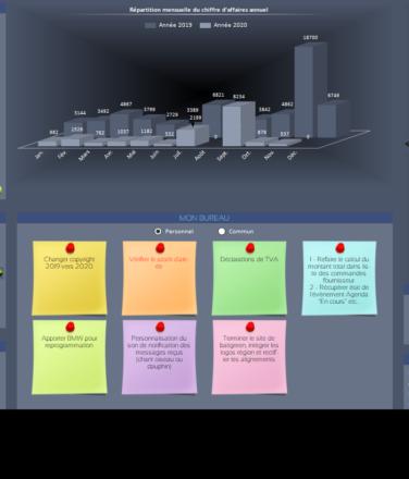 Cortex-Gestion - Bureau virtuel