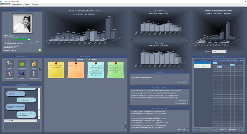 Cortex-Gestion - Logiciel de gestion d'entreprise pour les TPE - PME