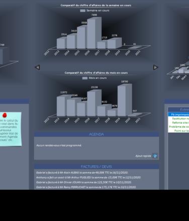 Cortex-Gestion - Statistiques